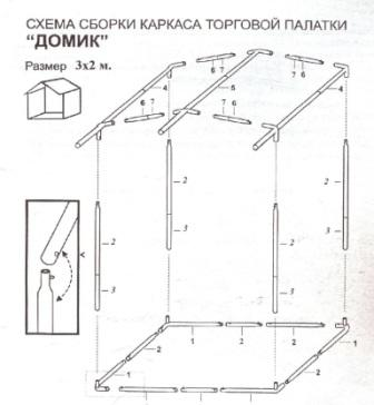 Каркас торговой палатки чертежи